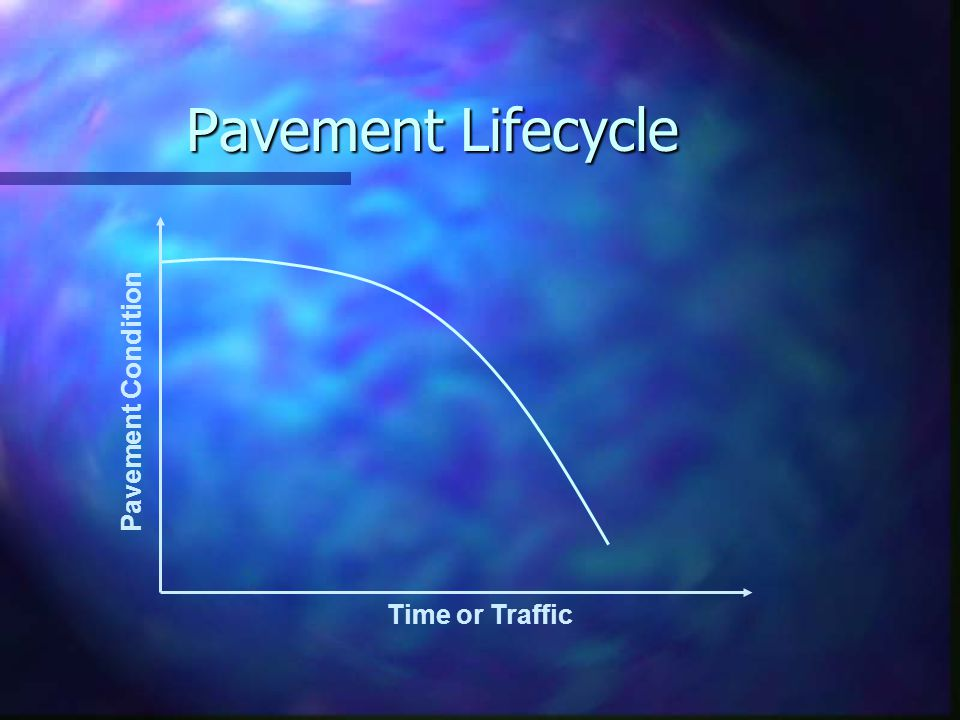 Time or Traffic Pavement Condition Pavement Lifecycle