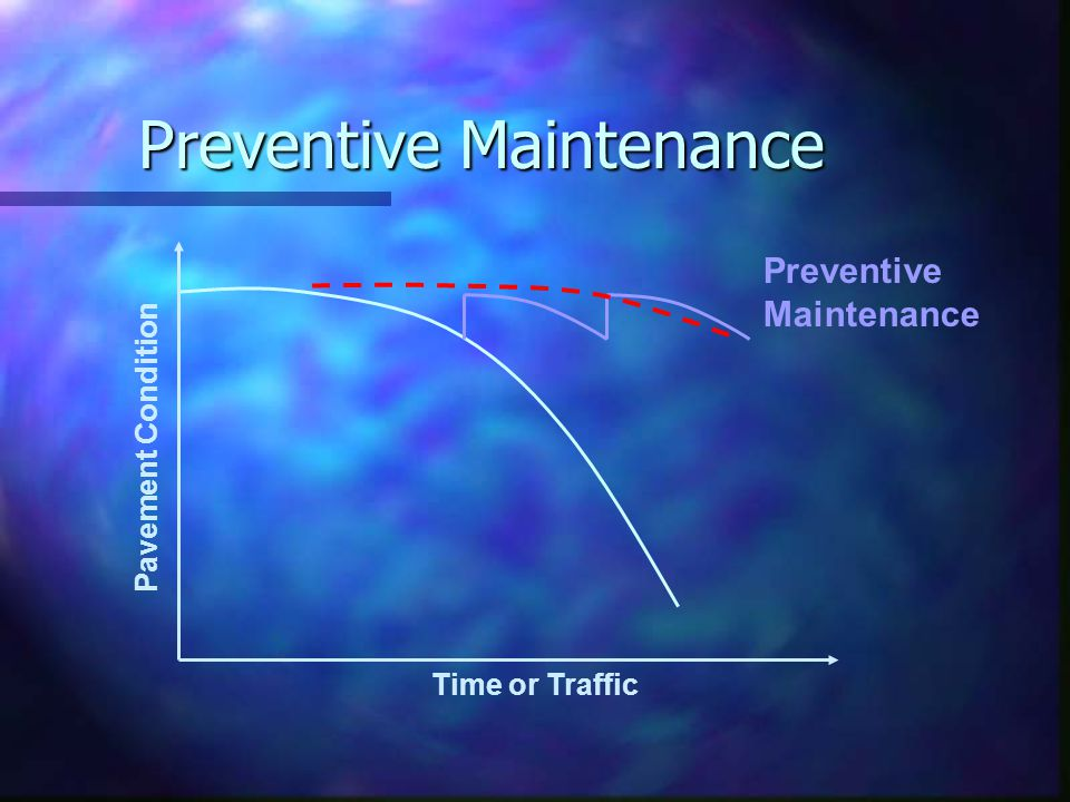 Time or Traffic Pavement Condition Preventive Maintenance Preventive Maintenance