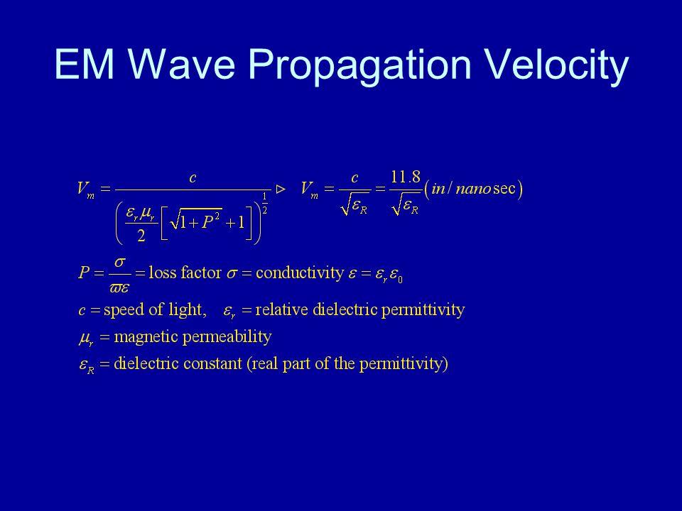 EM Wave Propagation Velocity