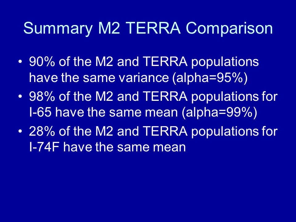 Summary M2 TERRA Comparison 90% of the M2 and TERRA populations have the same variance (alpha=95%) 98% of the M2 and TERRA populations for I-65 have t