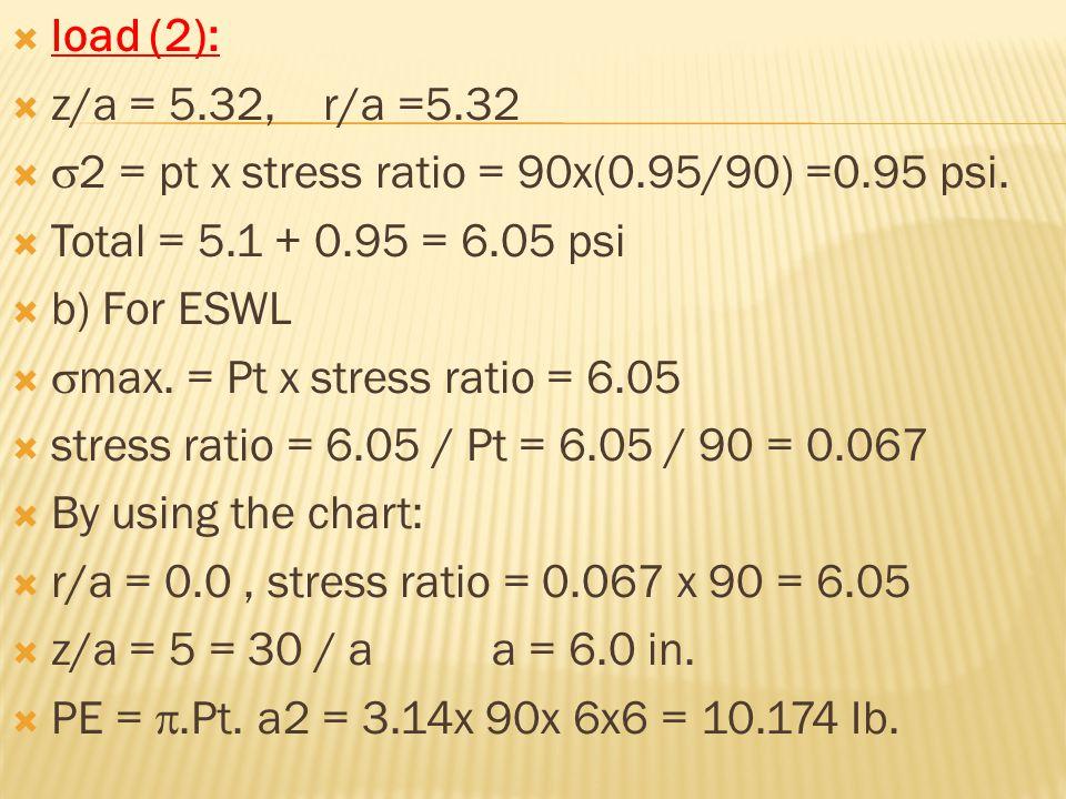  load (2):  z/a = 5.32, r/a =5.32   2 = pt x stress ratio = 90x(0.95/90) =0.95 psi.