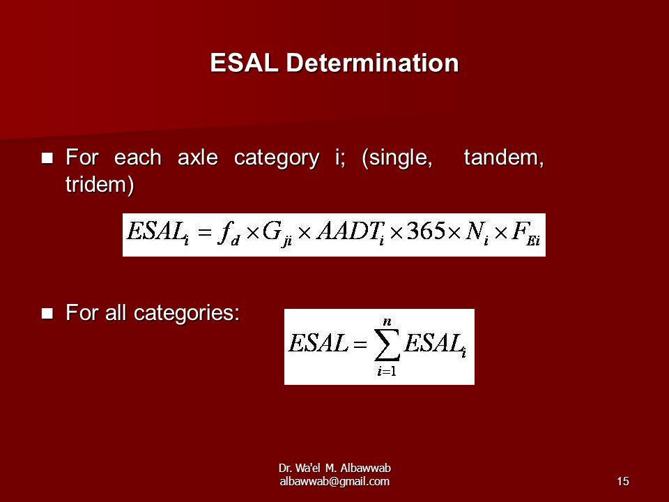 Dr. Wa'el M. Albawwab albawwab@gmail.com15 For each axle category i; (single, tandem, tridem) For each axle category i; (single, tandem, tridem) For a