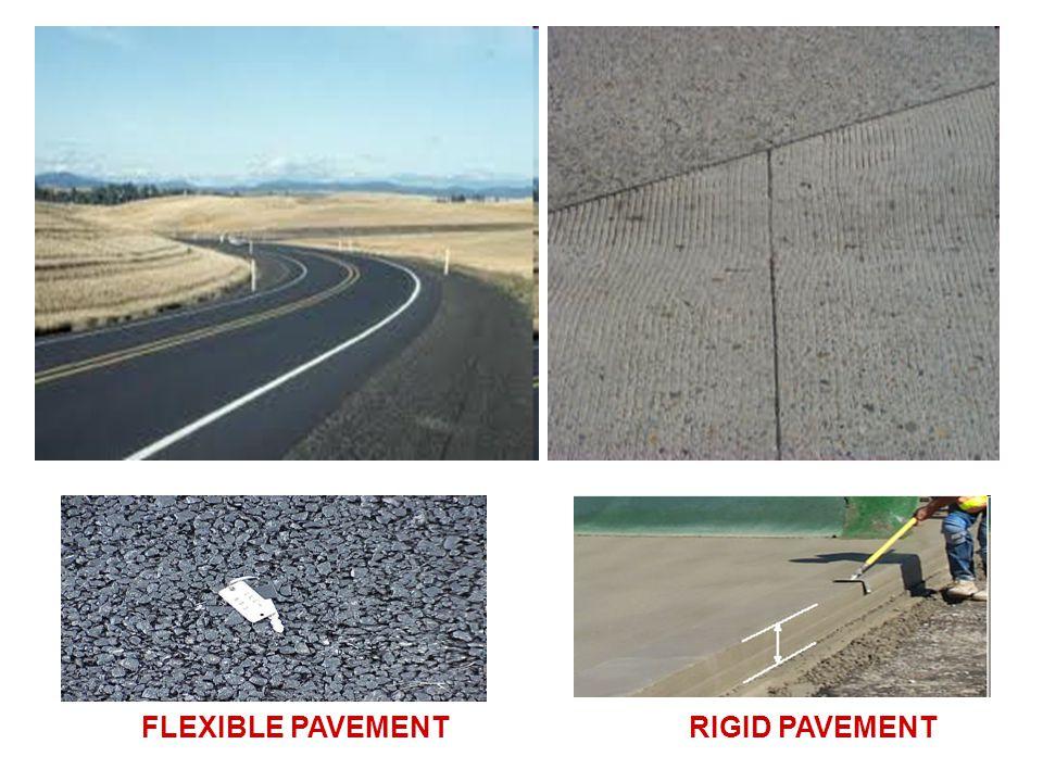 Components of Flexible Pavement