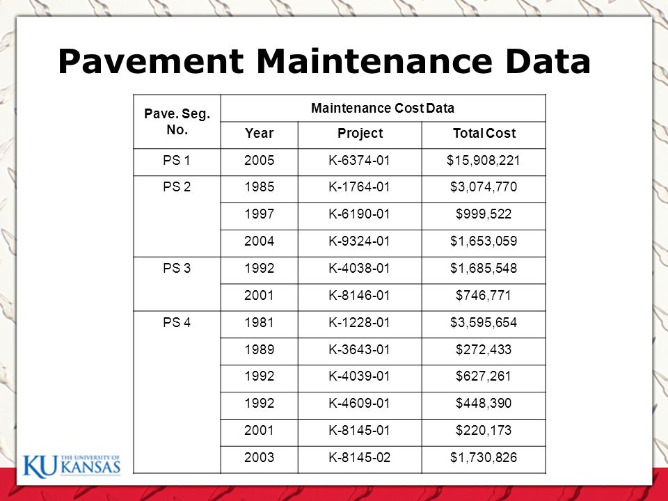 Pavement Maintenance Data Pave.Seg. No.