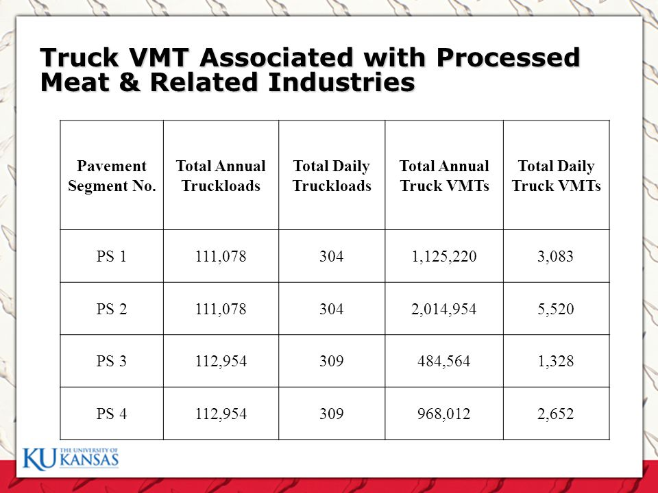 Truck VMT Associated with Processed Meat & Related Industries Pavement Segment No.