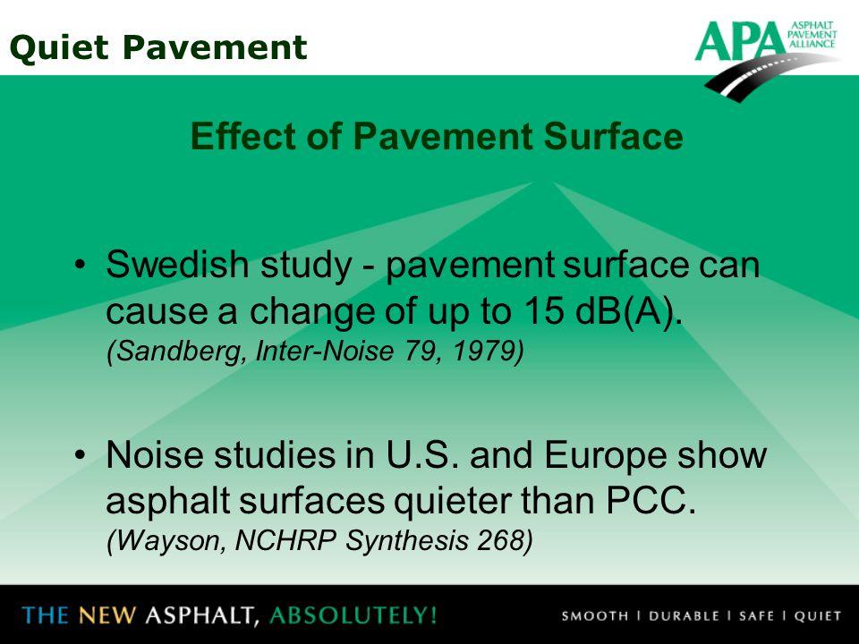 Quiet Pavement Noise Generators Major noise generators of vehicles are: –engine, –exhaust system, –aerodynamic noise, and –tire noise. (Herman, TRR 16
