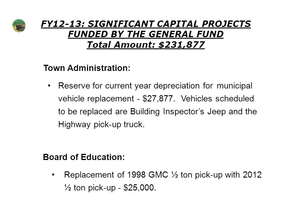 FY12-13: SIGNIFICANT CAPITAL PROJECTS FUNDED BY THE GENERAL FUND Total Amount: $231,877 Capital Equipment: Dump Truck #28 Replacement – Replace 1997 Ford truck which is a front-line vehicle.