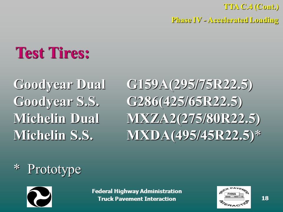 Federal Highway Administration Truck Pavement Interaction 18 Test Tires: TTA C.4 (Cont.) Phase IV - Accelerated Loading Goodyear DualG159A(295/75R22.5) Goodyear S.S.