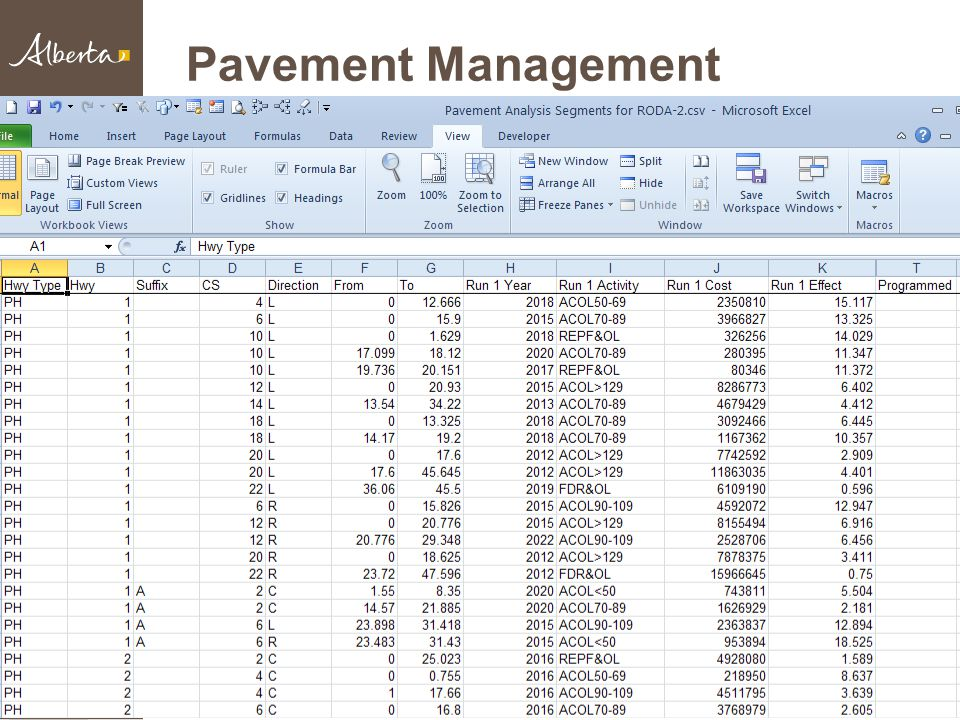 Pavement Management Identify pavement rehab needs – factors considered 18