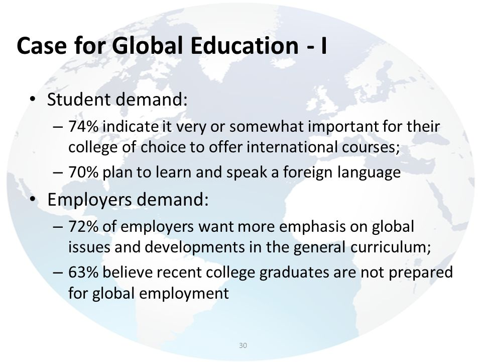 Case for Global Education - I Student demand: – 74% indicate it very or somewhat important for their college of choice to offer international courses;