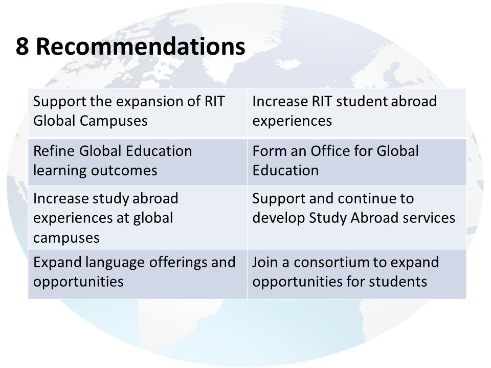 8 Recommendations Support the expansion of RIT Global Campuses Increase RIT student abroad experiences Refine Global Education learning outcomes Form