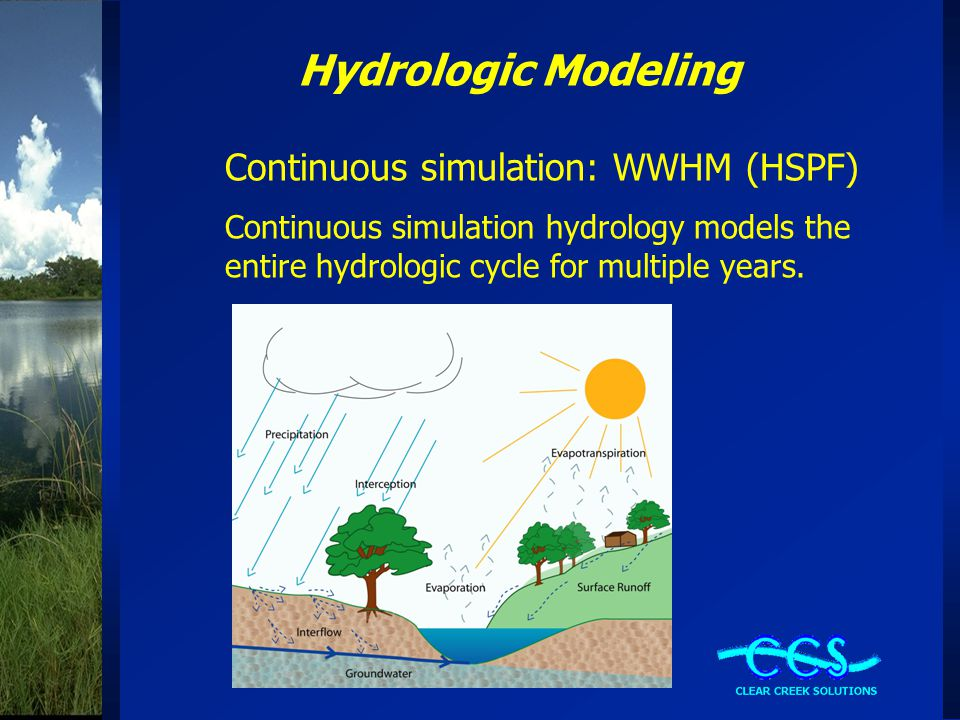Hydrologic Modeling Continuous simulation: WWHM (HSPF) Continuous simulation hydrology models the entire hydrologic cycle for multiple years.