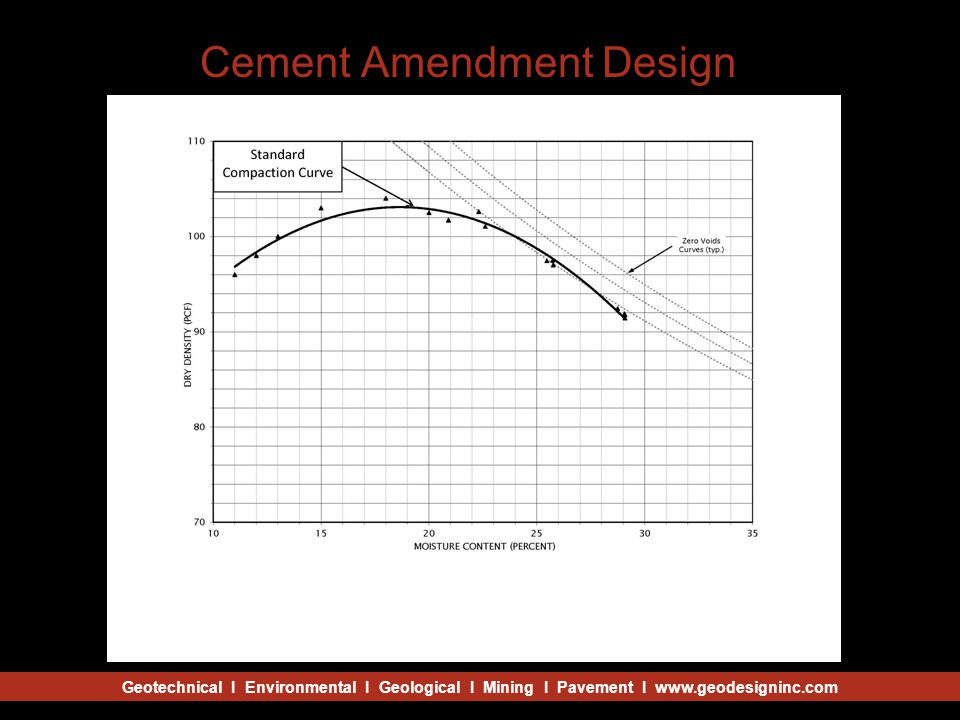 Geotechnical I Environmental I Geological I Mining I Pavement I www.geodesigninc.com Cement Amendment Design