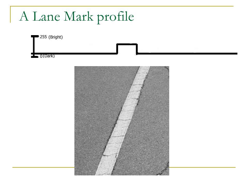 A Lane Mark profile