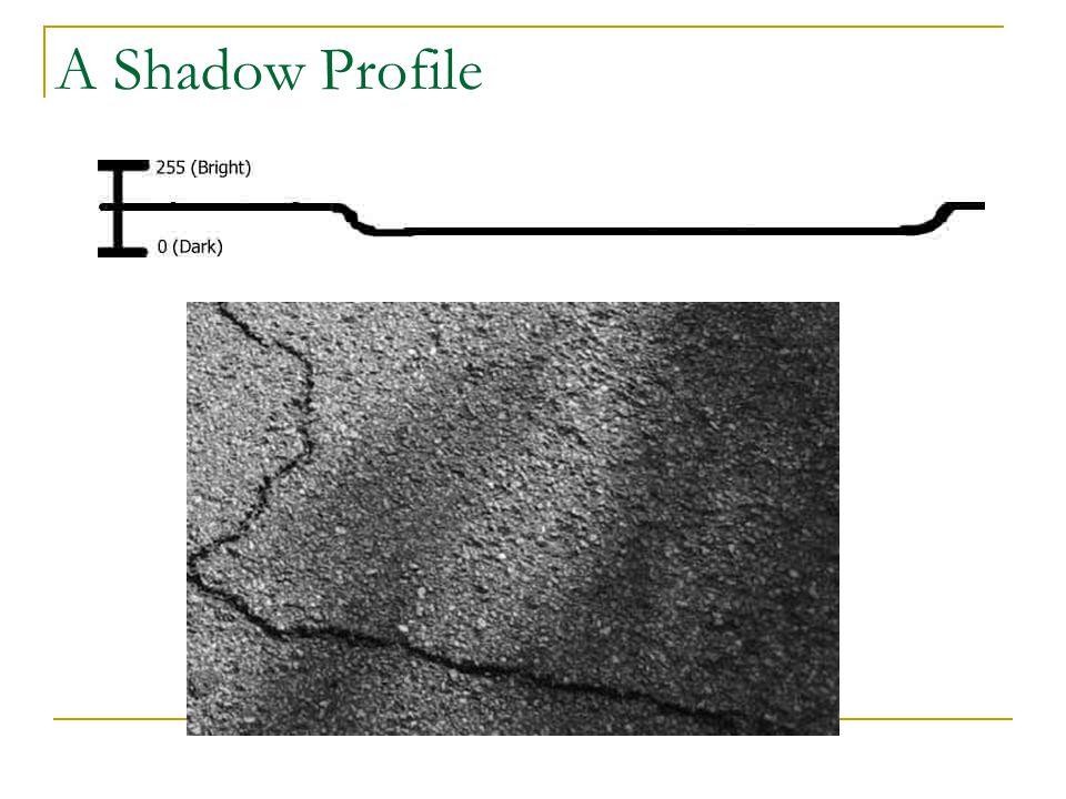 A Shadow Profile