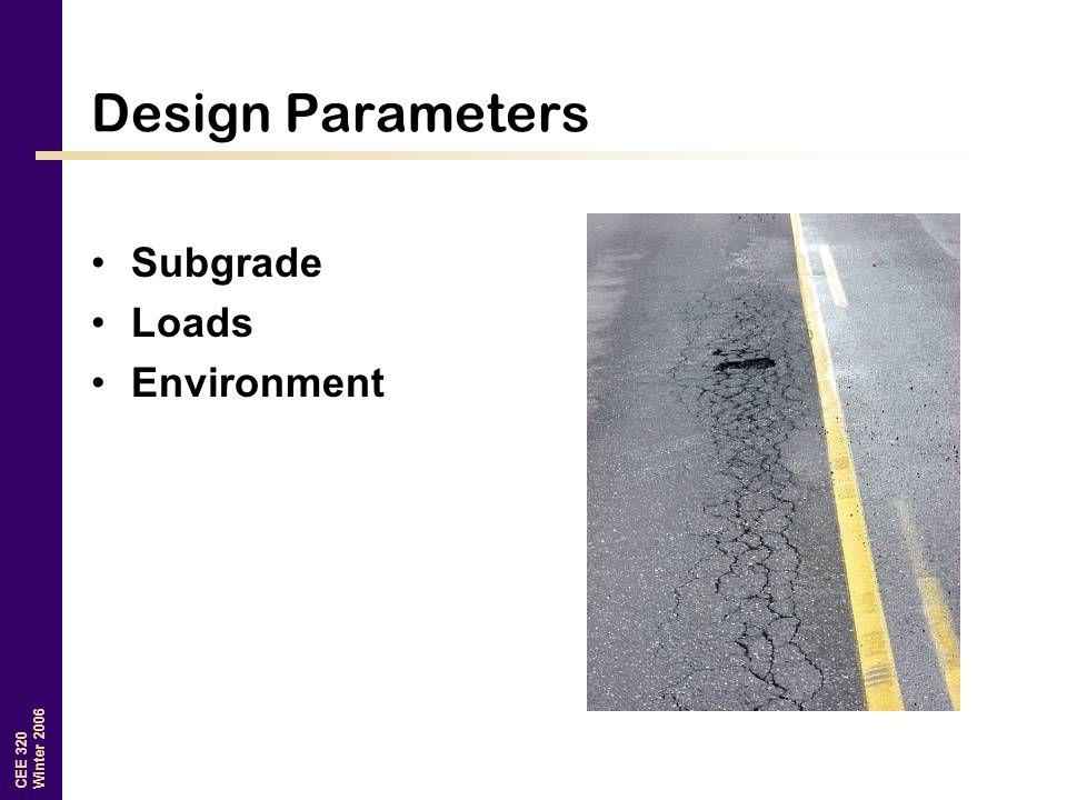 CEE 320 Winter 2006 Design Parameters Subgrade Loads Environment