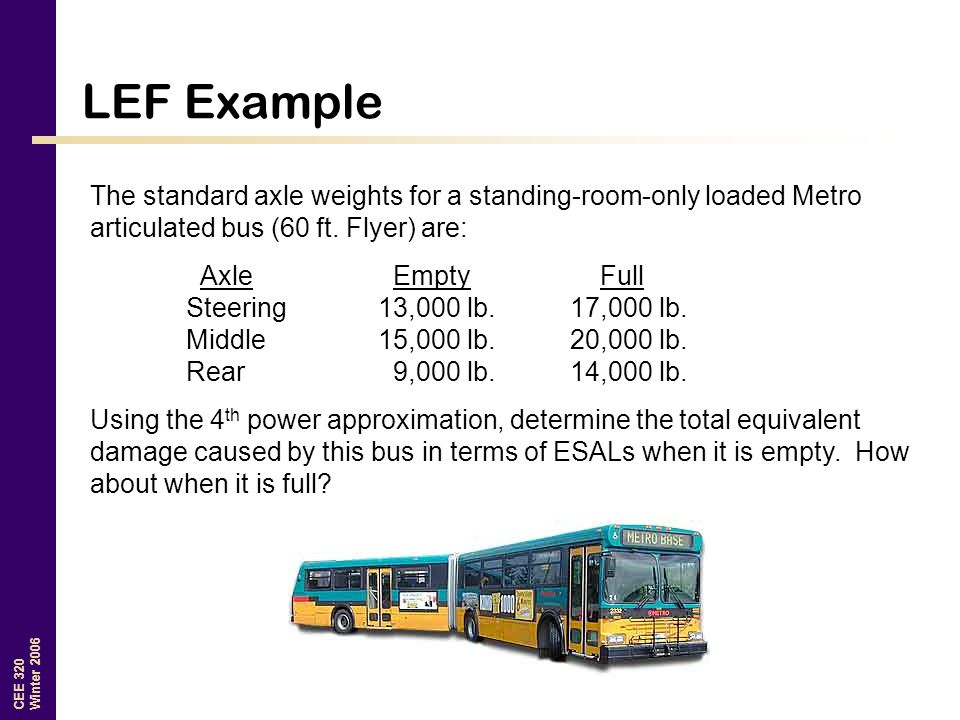CEE 320 Winter 2006 LEF Example The standard axle weights for a standing-room-only loaded Metro articulated bus (60 ft. Flyer) are: Axle Empty Full St