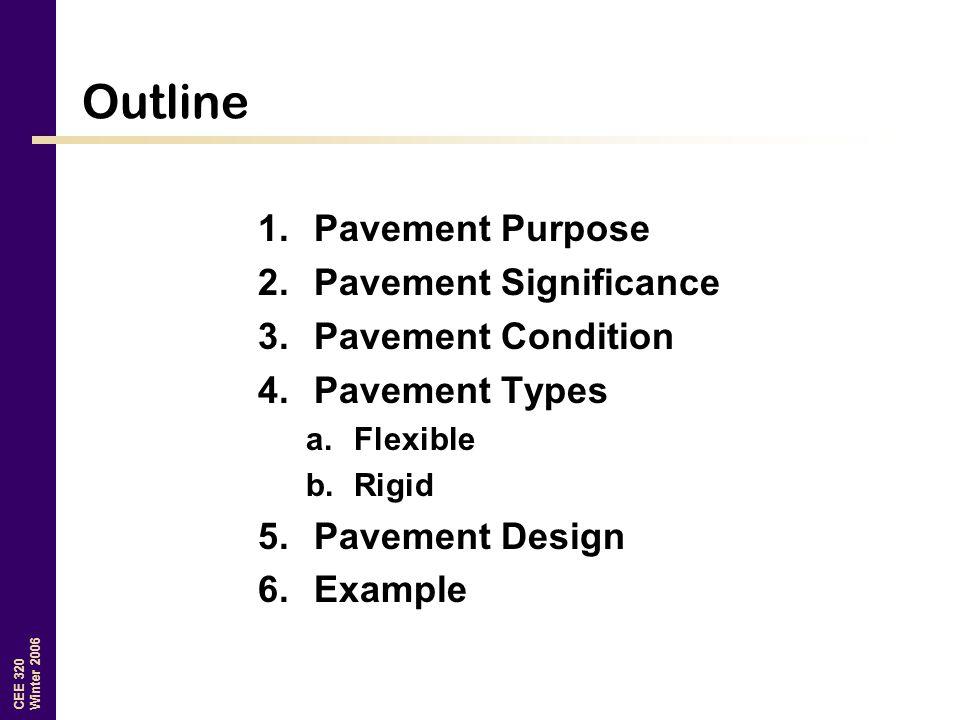 CEE 320 Winter 2006 Outline 1.Pavement Purpose 2.Pavement Significance 3.Pavement Condition 4.Pavement Types a.Flexible b.Rigid 5.Pavement Design 6.Ex