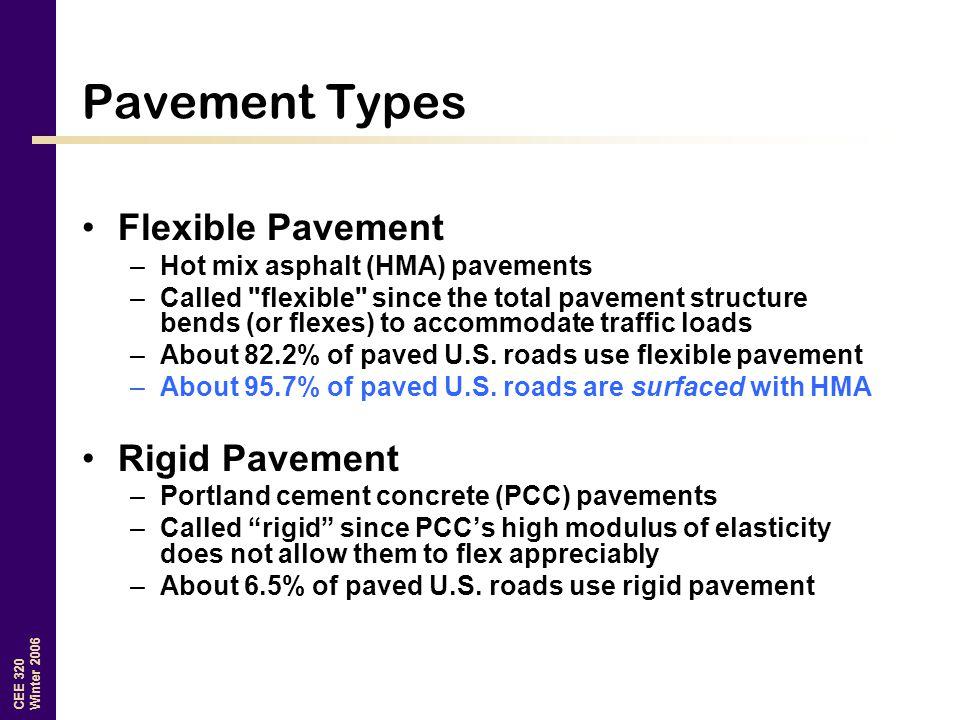 CEE 320 Winter 2006 Pavement Types Flexible Pavement –Hot mix asphalt (HMA) pavements –Called