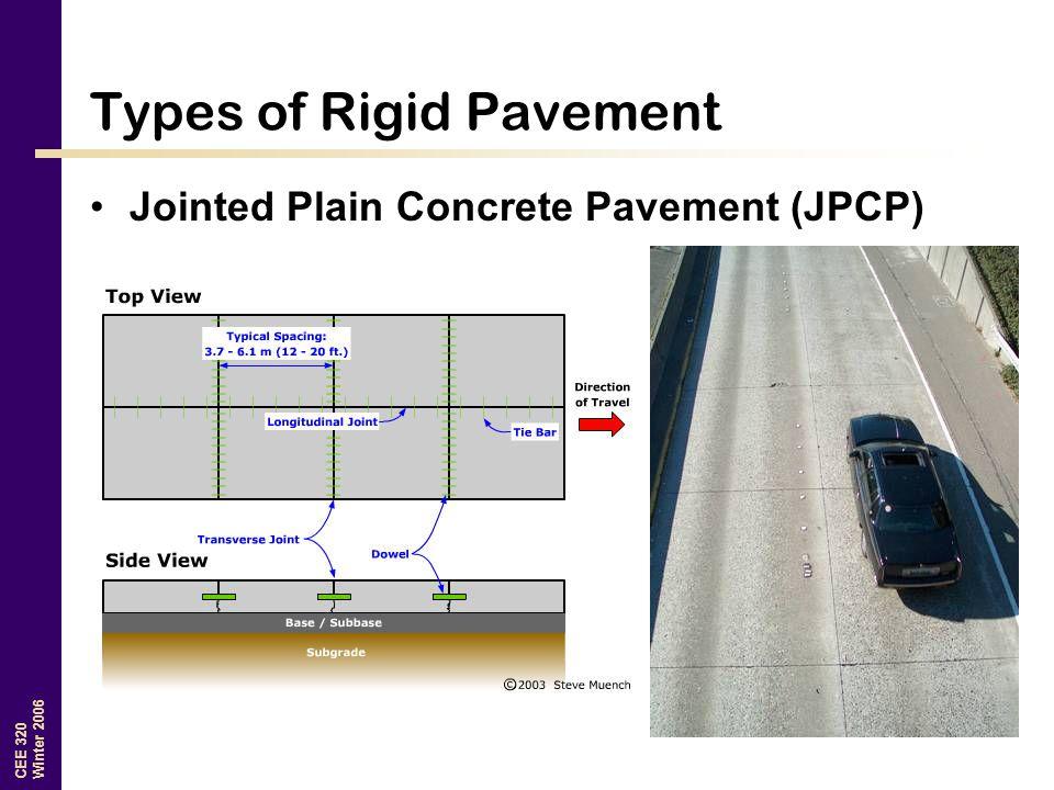 CEE 320 Winter 2006 Types of Rigid Pavement Jointed Plain Concrete Pavement (JPCP)
