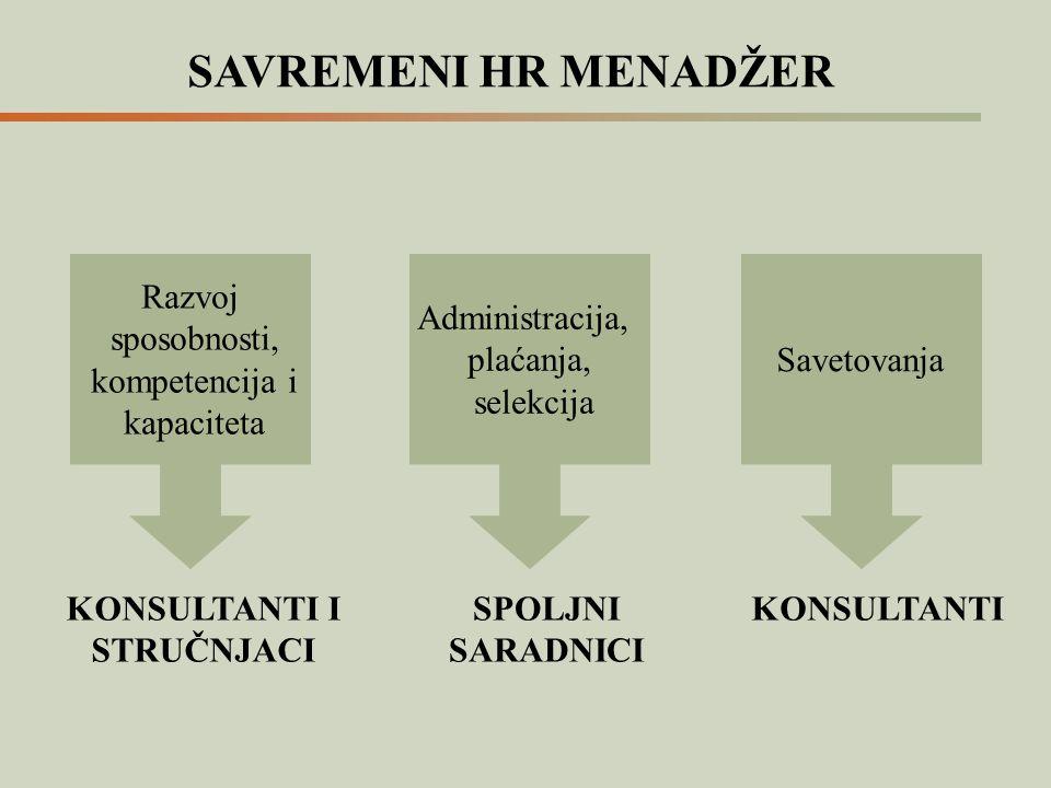 SAVREMENI HR MENADŽER Razvoj sposobnosti, kompetencija i kapaciteta KONSULTANTI I STRUČNJACI Administracija, plaćanja, selekcija SPOLJNI SARADNICI Sav