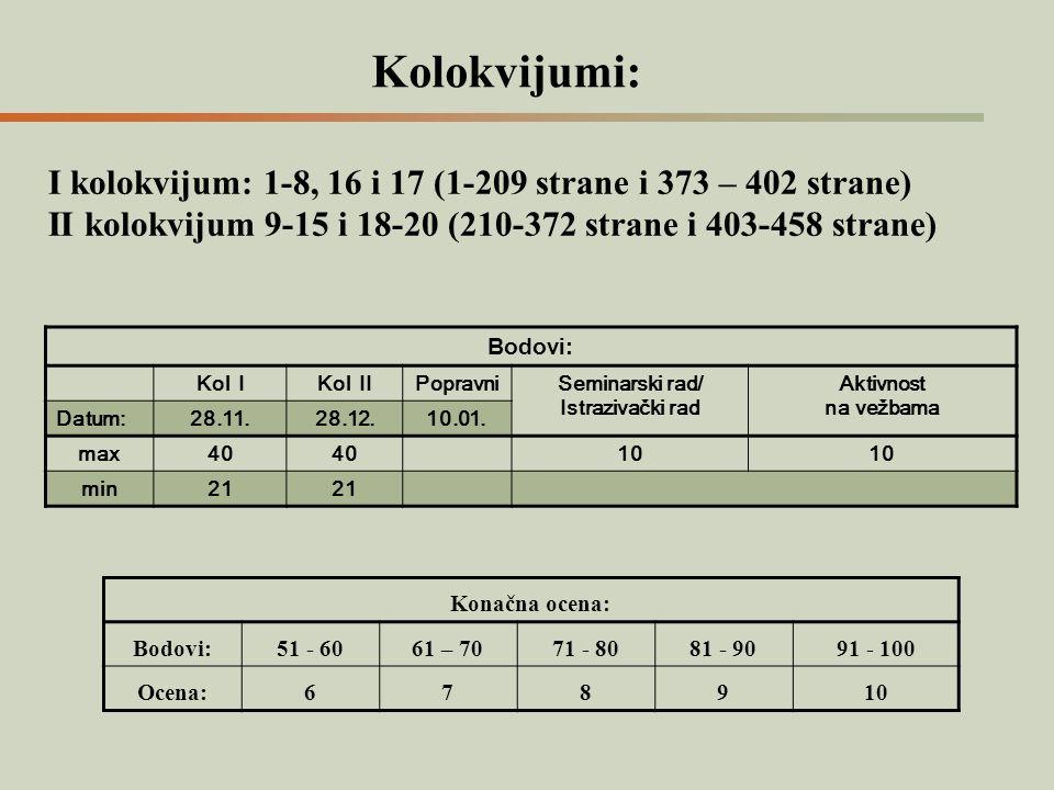 Kolokvijumi: I kolokvijum: 1-8, 16 i 17 (1-209 strane i 373 – 402 strane) II kolokvijum 9-15 i 18-20 (210-372 strane i 403-458 strane) Bodovi: Kol IKo