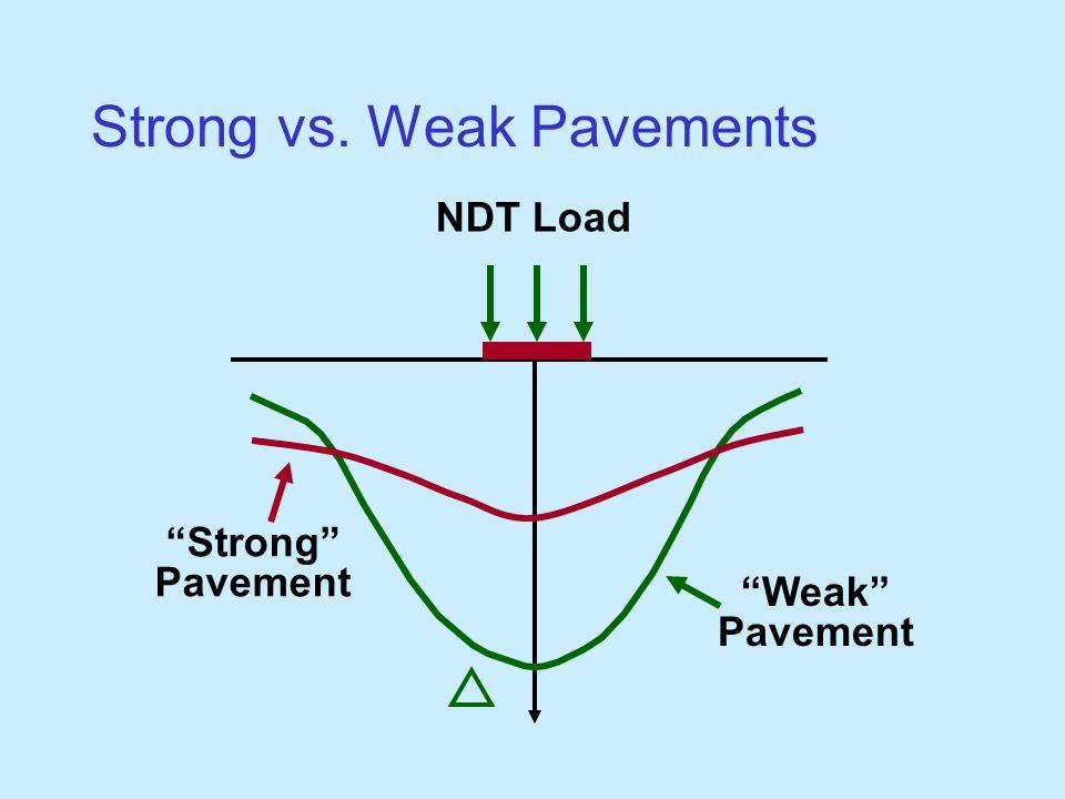 NDT Load Strong Pavement Weak Pavement Strong vs. Weak Pavements