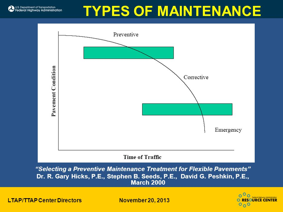 LTAP/TTAP Center Directors November 20, 2013 TYPES OF MAINTENANCE Selecting a Preventive Maintenance Treatment for Flexible Pavements Dr.
