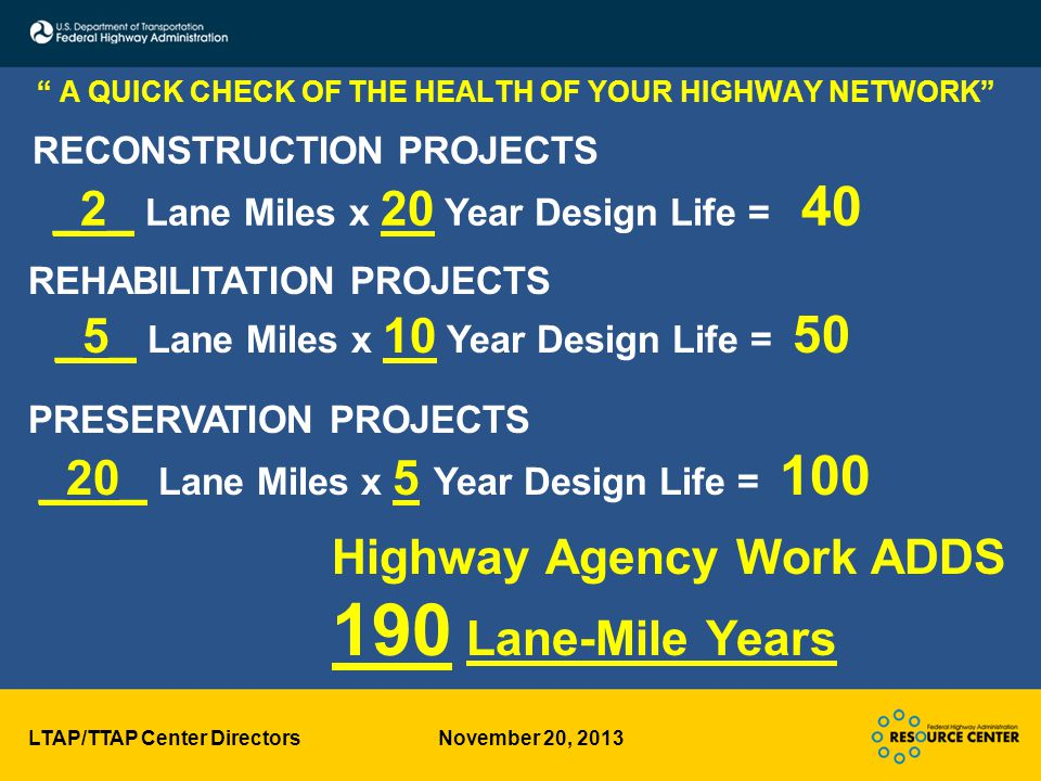 LTAP/TTAP Center Directors November 20, 2013 A QUICK CHECK OF THE HEALTH OF YOUR HIGHWAY NETWORK Highway Agency Work ADDS 190 Lane-Mile Years RECONSTRUCTION PROJECTS _2_ Lane Miles x 20 Year Design Life = 40 REHABILITATION PROJECTS _5_ Lane Miles x 10 Year Design Life = 50 PRESERVATION PROJECTS _20_ Lane Miles x 5 Year Design Life = 100