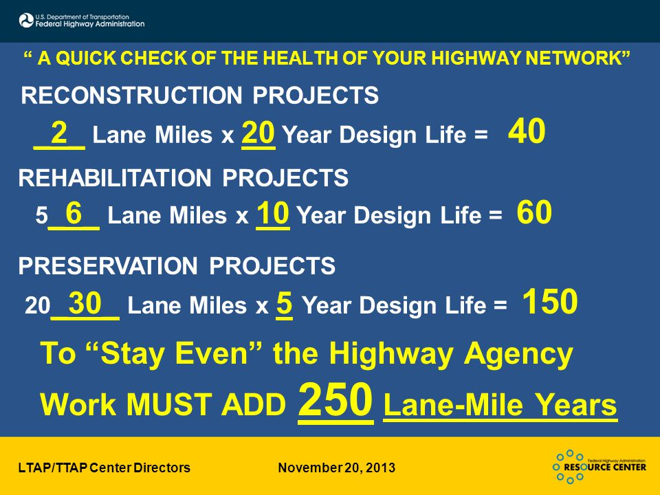 LTAP/TTAP Center Directors November 20, 2013 A QUICK CHECK OF THE HEALTH OF YOUR HIGHWAY NETWORK To Stay Even the Highway Agency Work MUST ADD 250 Lane-Mile Years RECONSTRUCTION PROJECTS _2_ Lane Miles x 20 Year Design Life = 40 REHABILITATION PROJECTS 5 _6_ Lane Miles x 10 Year Design Life = 60 PRESERVATION PROJECTS 20 _30_ Lane Miles x 5 Year Design Life = 150