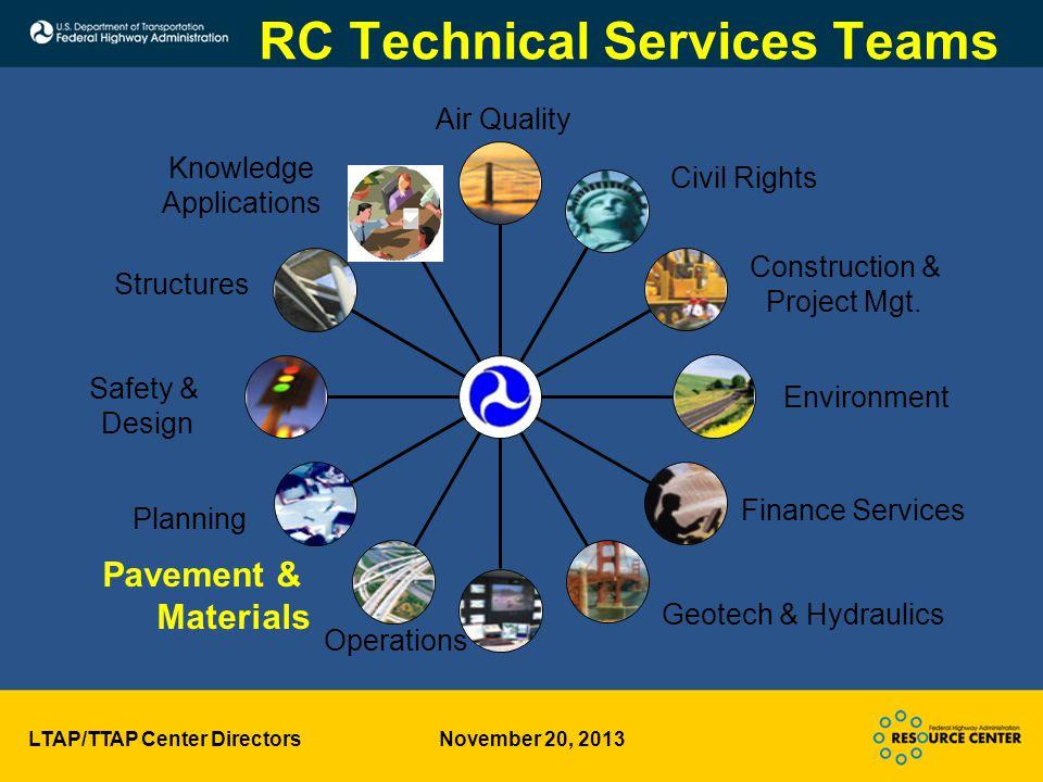 LTAP/TTAP Center Directors November 20, 2013 Reactive Maintenance Time Pavement Condition Preventive Maintenance …Right Road… Right Time.