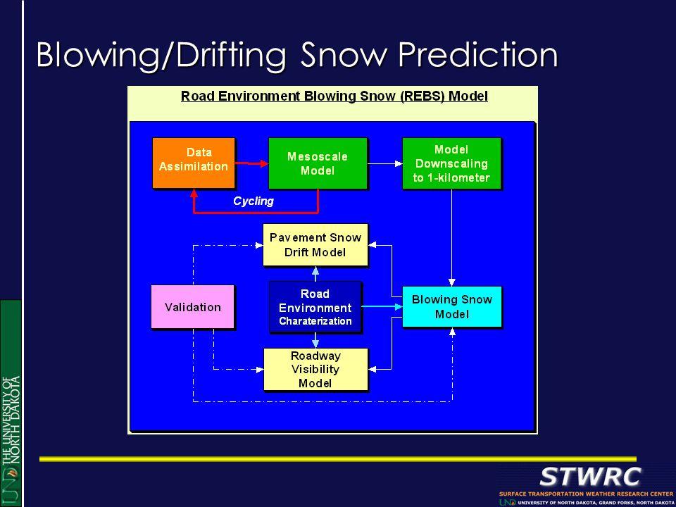 Blowing/Drifting Snow Prediction