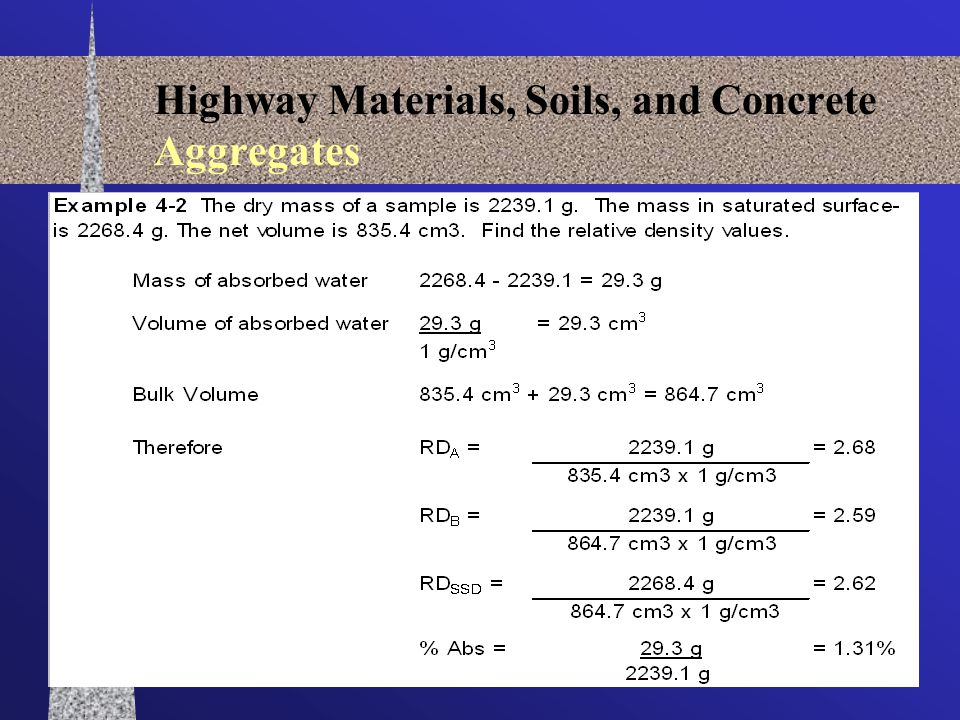 ENCI 579 437 Highway Materials, Soils, and Concrete Aggregates