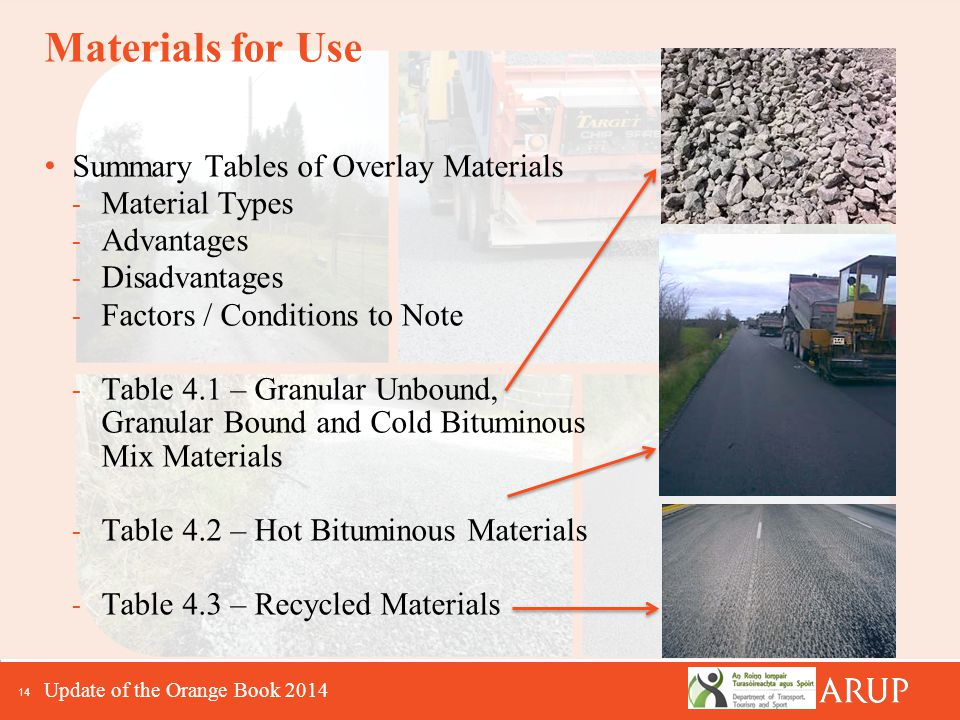 14 Materials for Use Summary Tables of Overlay Materials - Material Types - Advantages - Disadvantages - Factors / Conditions to Note - Table 4.1 – Gr