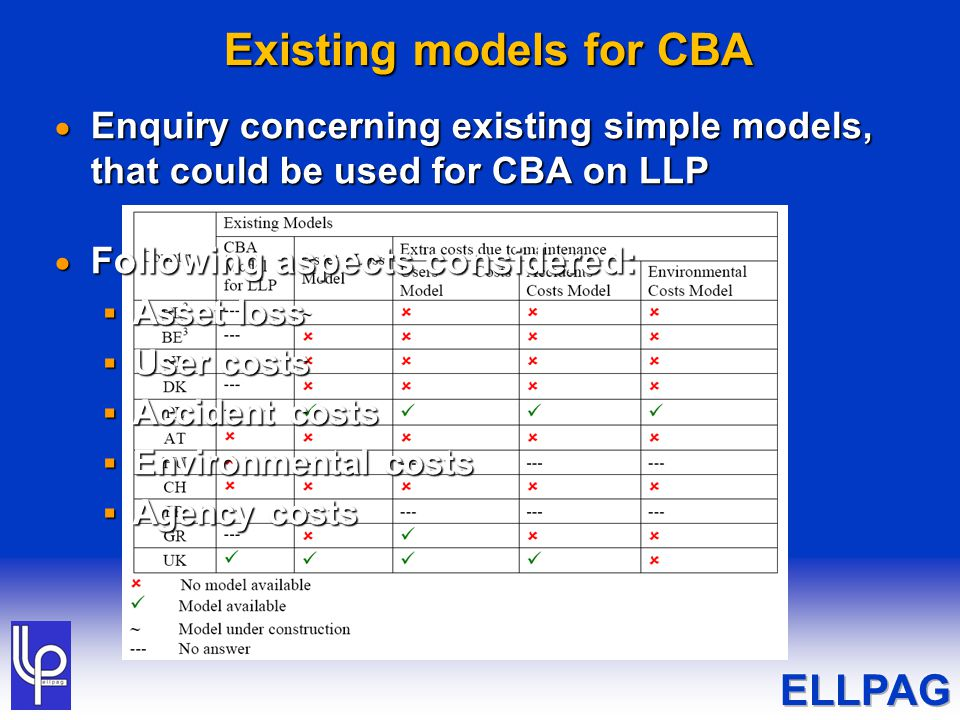 Existing models for CBA  Enquiry concerning existing simple models, that could be used for CBA on LLP  Following aspects considered:  Asset loss  User costs  Accident costs  Environmental costs  Agency costs