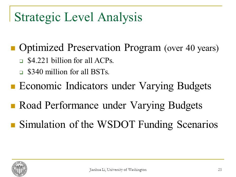 Jianhua Li, University of Washington 25 Strategic Level Analysis Optimized Preservation Program (over 40 years)  $4.221 billion for all ACPs.