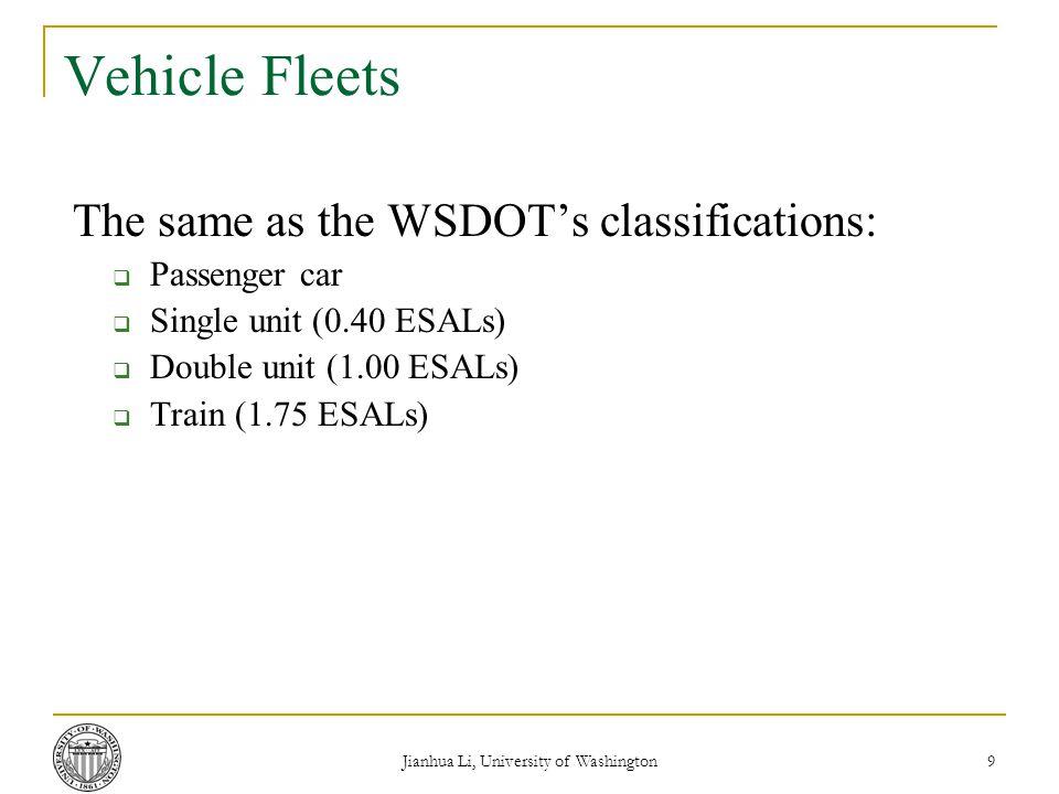 Jianhua Li, University of Washington 9 Vehicle Fleets The same as the WSDOT's classifications:  Passenger car  Single unit (0.40 ESALs)  Double unit (1.00 ESALs)  Train (1.75 ESALs)