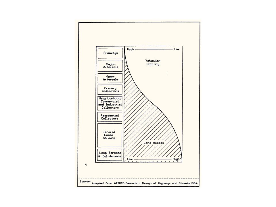 Narrow Street Scenarios 28' 52-56' 24' 47-52' 20' 42-48' http://darkwing.uoregon.edu/~cpw/projects/pdf/featured/tgm_2003/powerpoints/285,13,Narrow Street Scenarios