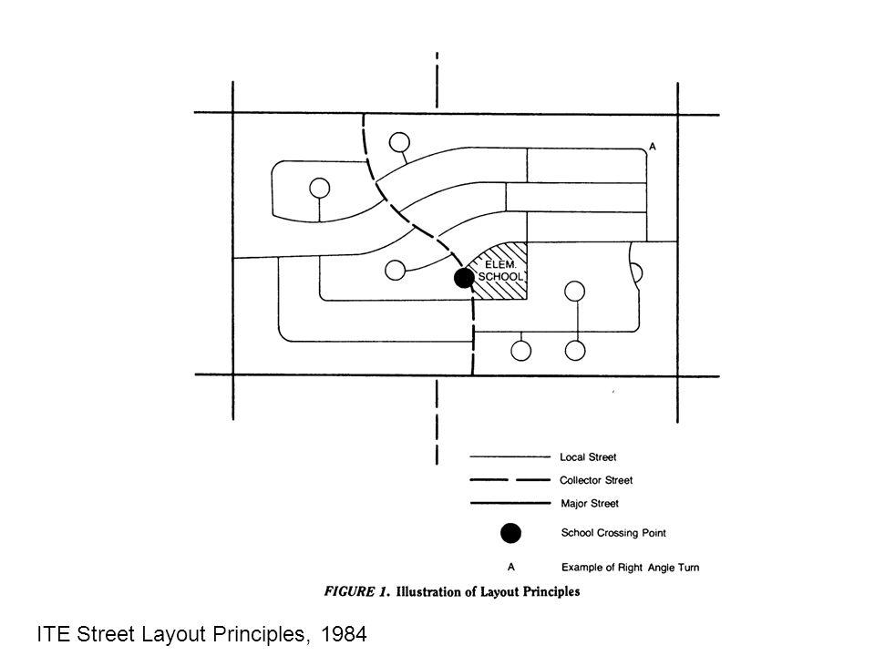 Davis Greenbelt System
