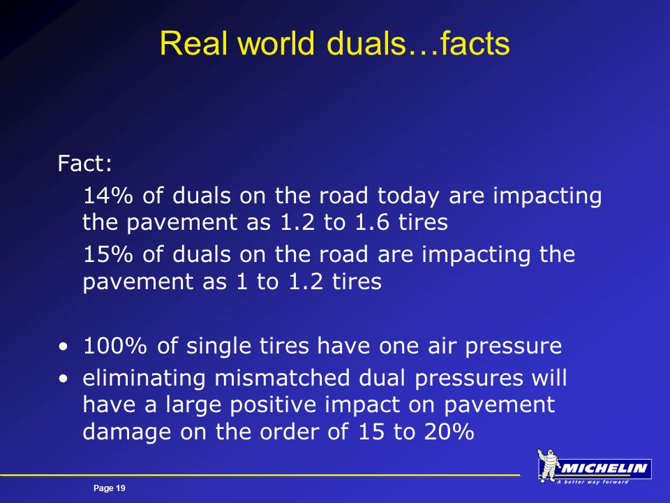 Page 19 Real world duals…facts Fact: 14% of duals on the road today are impacting the pavement as 1.2 to 1.6 tires 15% of duals on the road are impacting the pavement as 1 to 1.2 tires 100% of single tires have one air pressure eliminating mismatched dual pressures will have a large positive impact on pavement damage on the order of 15 to 20%