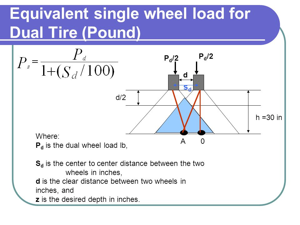 Equivalent single wheel load for Dual Tire (Pound) P d /2 d sdsd d/2 h =30 in Where: P d is the dual wheel load lb, S d is the center to center distance between the two wheels in inches, d is the clear distance between two wheels in inches, and z is the desired depth in inches.