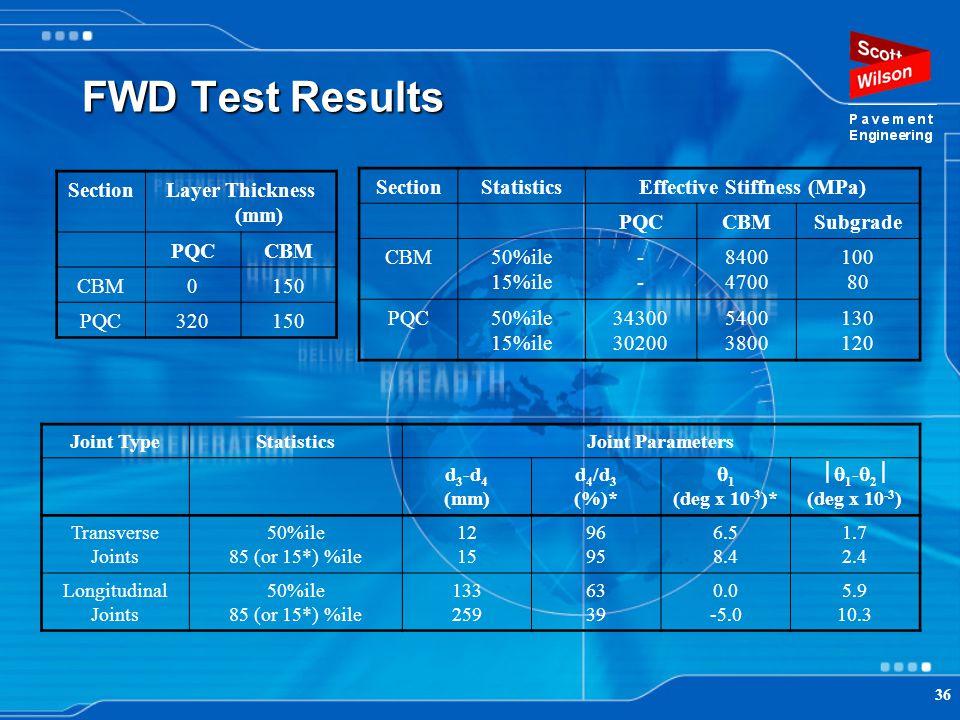 36 FWD Test Results SectionLayer Thickness (mm) PQCCBM 0150 PQC320150 SectionStatisticsEffective Stiffness (MPa) PQCCBMSubgrade CBM50%ile 15%ile ----