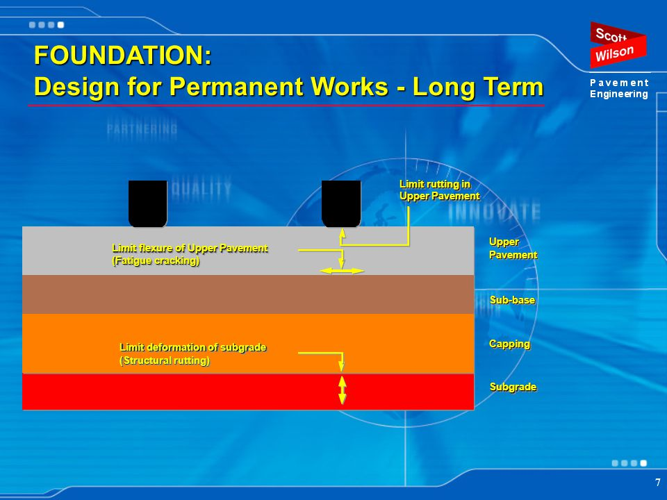 7 FOUNDATION: Design for Permanent Works - Long Term UpperUpper PavementPavement Sub-baseSub-base CappingCapping SubgradeSubgrade Limit rutting in Upp