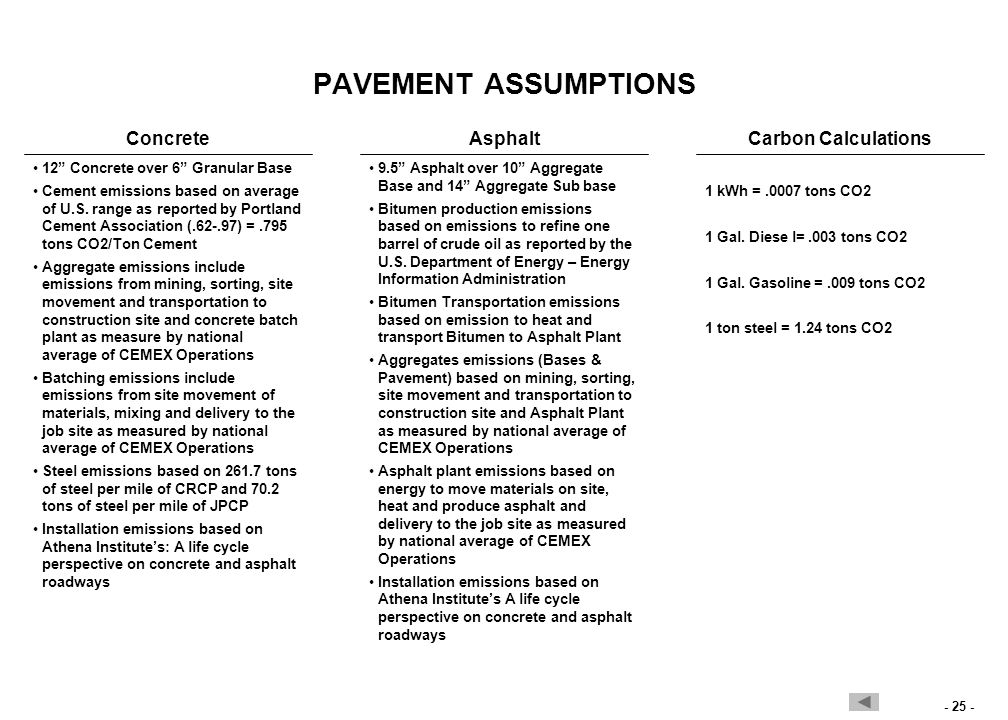 - 25 - PAVEMENT ASSUMPTIONS ConcreteAsphaltCarbon Calculations 9.5 Asphalt over 10 Aggregate Base and 14 Aggregate Sub base Bitumen production emissions based on emissions to refine one barrel of crude oil as reported by the U.S.