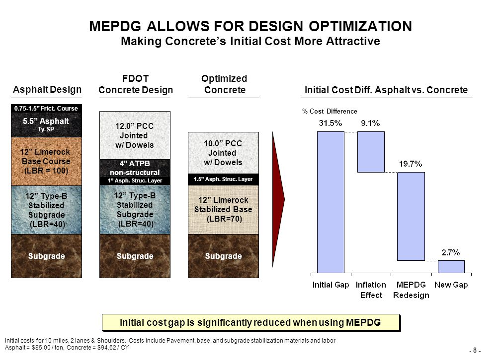- 8 - FDOT Concrete Design MEPDG ALLOWS FOR DESIGN OPTIMIZATION Making Concrete's Initial Cost More Attractive Initial Cost Diff.