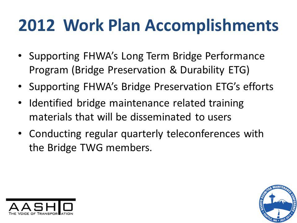 2012 Work Plan Accomplishments Supporting FHWA's Long Term Bridge Performance Program (Bridge Preservation & Durability ETG) Supporting FHWA's Bridge