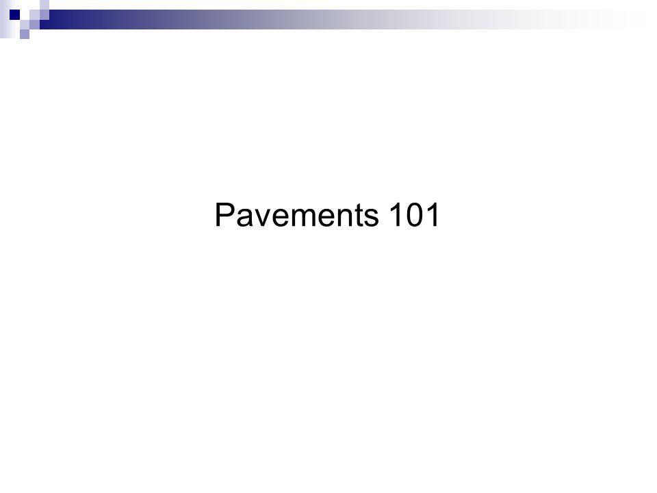 Pavements 101