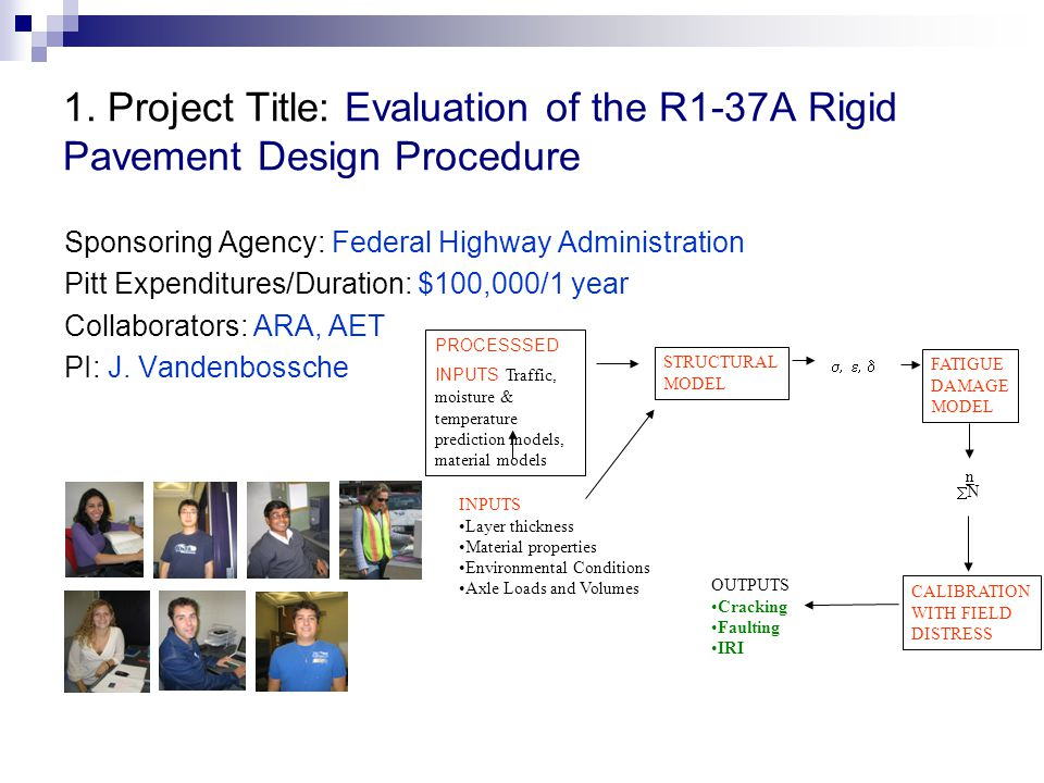 1. Project Title: Evaluation of the R1-37A Rigid Pavement Design Procedure Sponsoring Agency: Federal Highway Administration Pitt Expenditures/Duratio