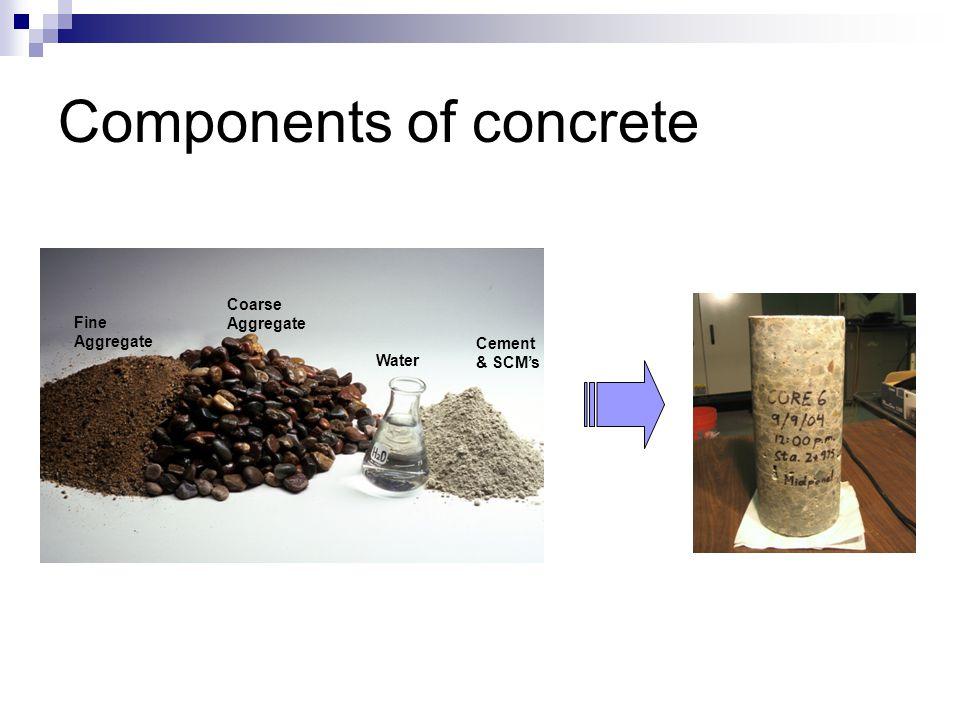 Components of concrete Fine Aggregate Coarse Aggregate Water Cement & SCM's