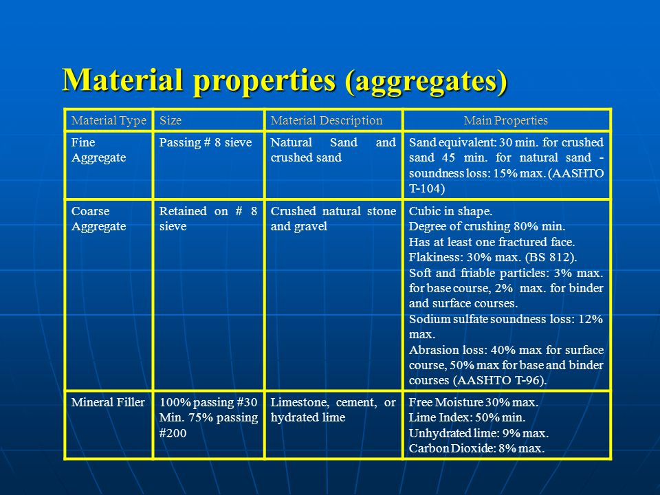 Material properties (aggregates) Material TypeSizeMaterial DescriptionMain Properties Fine Aggregate Passing # 8 sieveNatural Sand and crushed sand Sand equivalent: 30 min.